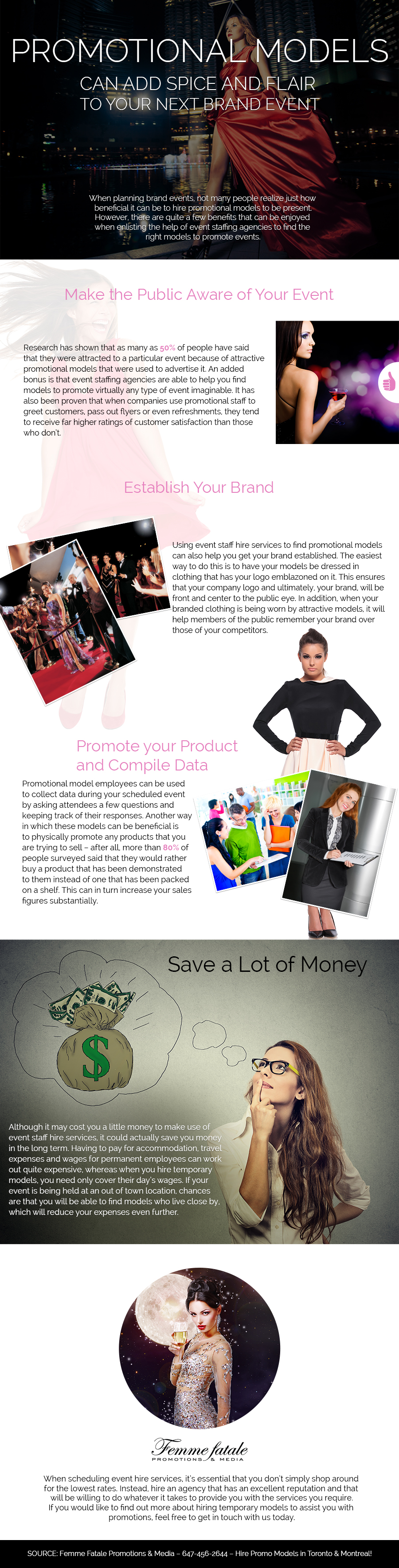 Promotional Models Can Add Spice and Flair to Your Next Brand Event